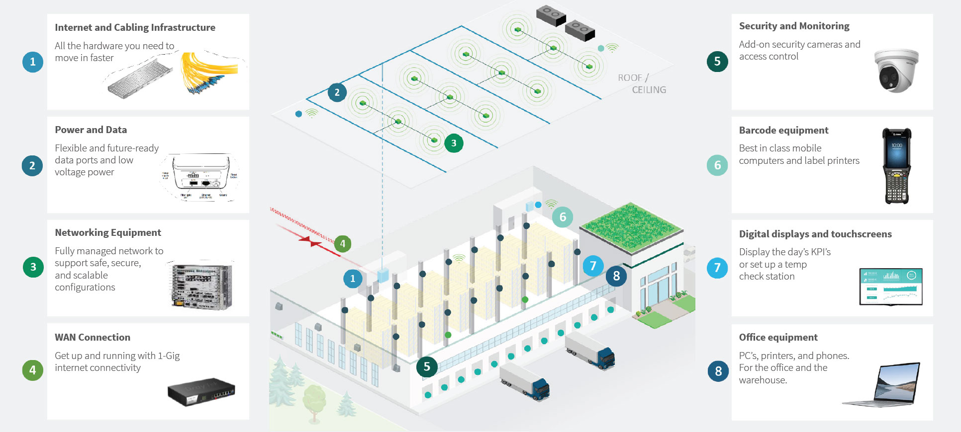 Smartbuilding_Capture