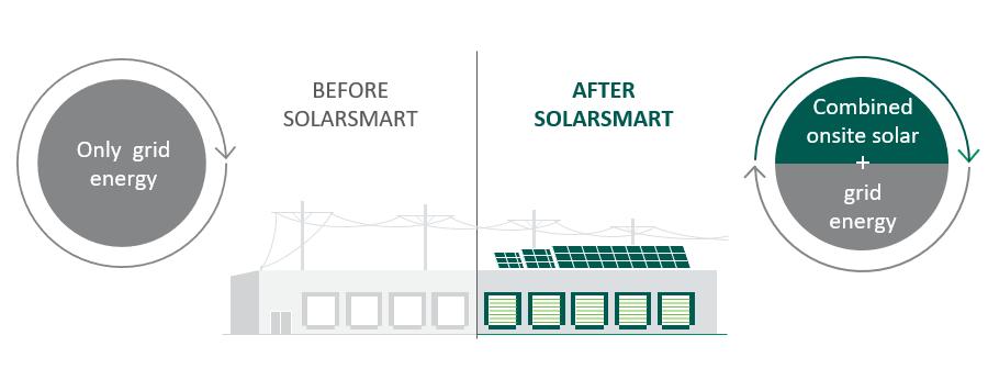 Updated_Solar_Graphic
